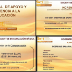 Incremento salarial docente 2016 desglosado