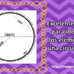 Excelente material para identificar los elementos de una circunferencia