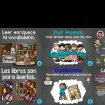 Excelentes carteles para colocar en la biblioteca escolar y del aula
