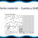 Excelente material –  Cuenta y Gráfica