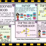 Fabulosos diseños para enseñar y aprender las operaciones básicas