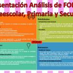 Presentación Análisis de FODA para Preescolar, Primaria y Secundaria