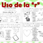 """Mi librito de ortografía: Uso de la """"r"""""""