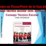 Presentación en PowerPoint de la fase intensiva del consejo técnico escolar ciclo 2019 – 2020