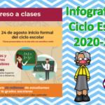 Infografía Del Ciclo Escolar 2020-2021