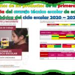 Formatos de los productos de la primera sesión ordinaria del consejo técnico escolar de educación básica del ciclo escolar 2020 – 2021