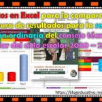 Formatos en Excel para la comparativa y captura de resultados para la sexta sesión ordinaria del consejo técnico escolar del ciclo escolar 2020 – 2021